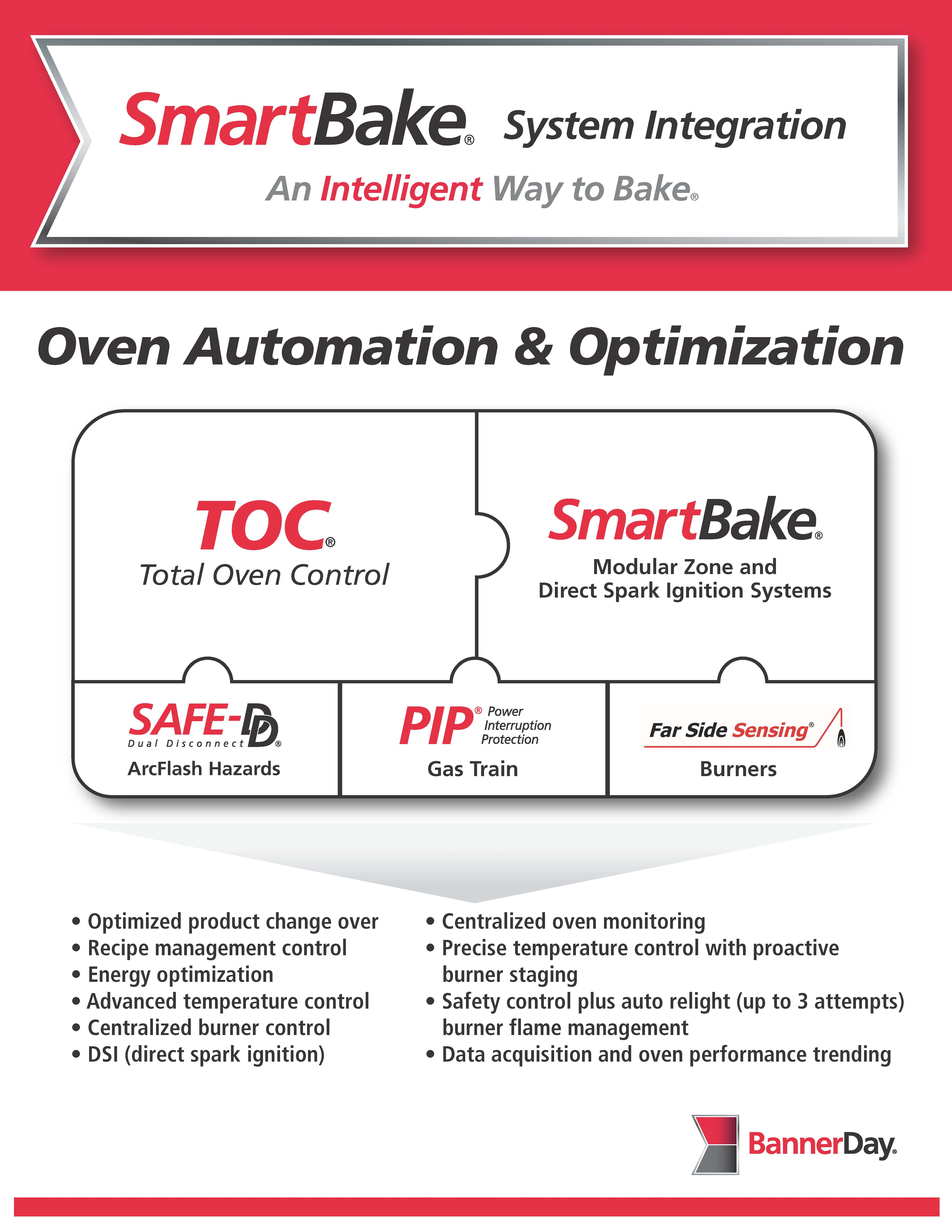 SmartBake System Integration WhiteBkgd